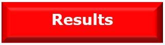 Gala Results